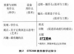 steamcoversheetchinese
