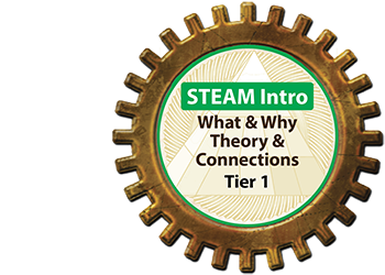 STEAM Intro: What & Why, Theory & Connections, Tier 1